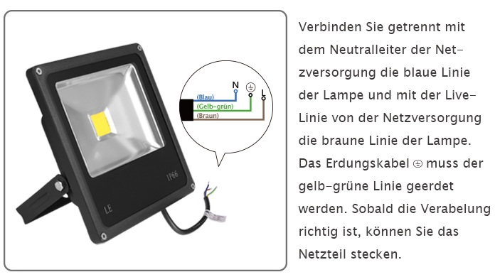 Die bedienungsanleitung von LED Strahler